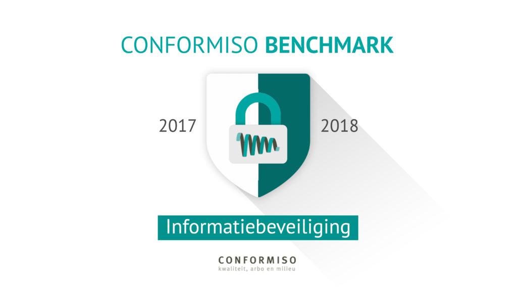 Conformiso Benchmark informatie beveiliging